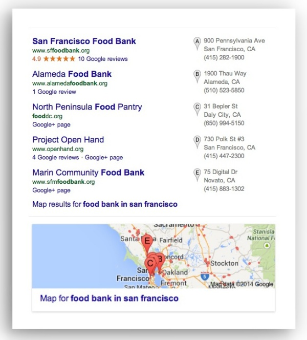 food-bank-san-francisco-google-search