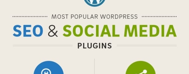 Most-Popular-WordPress-Seo-social-media-plugins-review