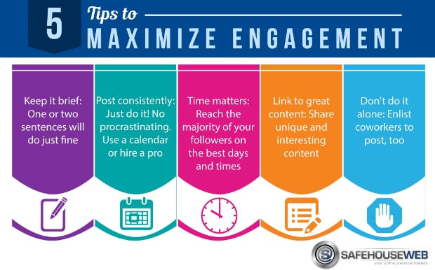 5 tips for social media marketing plan to maximize engagement