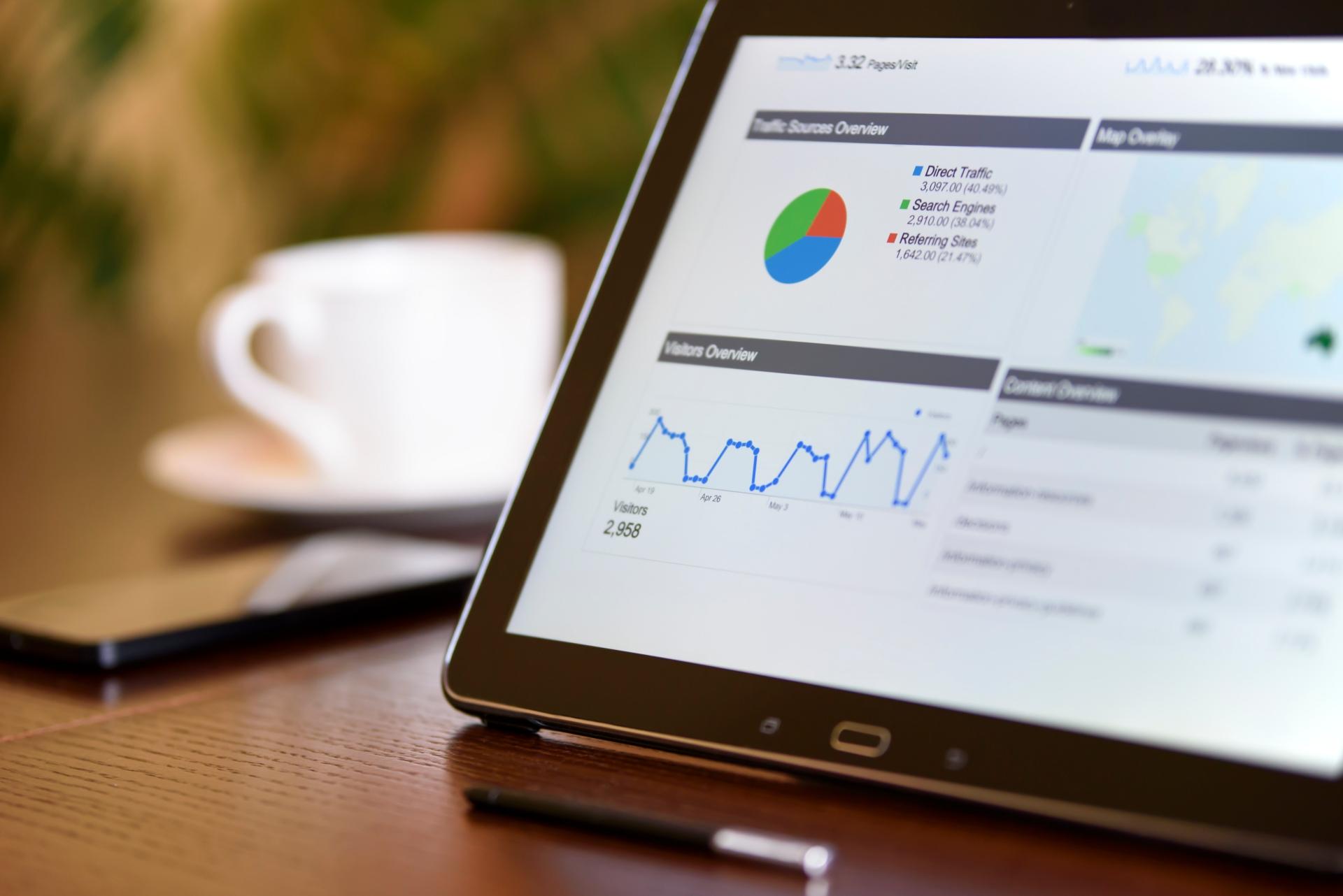 Social media agency San Jose produces measurable return on investment